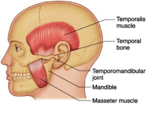causes tmj jaw pain